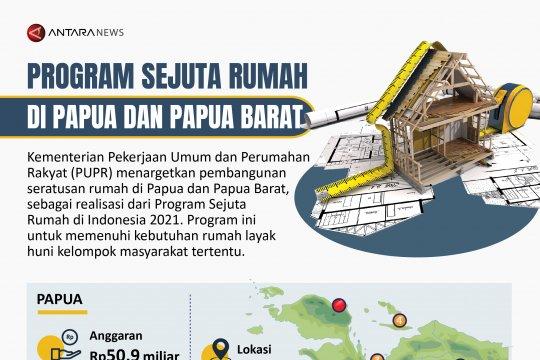Program Sejuta Rumah di Papua dan Papua Barat
