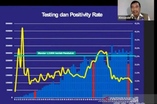 Satgas berharap tracing-testing meningkat percepat penanganan COVID-19