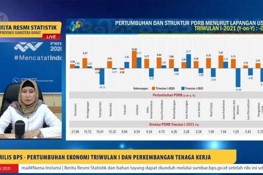 Ekonomi Sumbar Triwulan I terkontraksi 0,16 persen