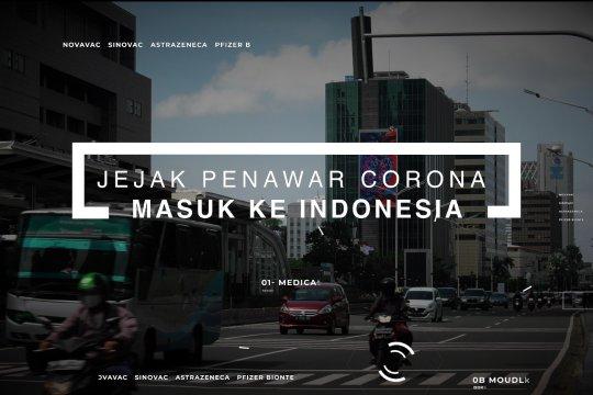 Jejak penawar Corona masuk ke Indonesia - Bagian 1