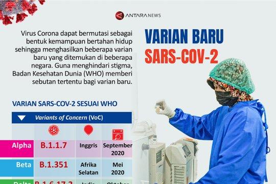 Varian baru SARS-CoV-2