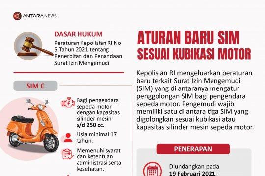 Aturan baru SIM sesuai kubikasi motor