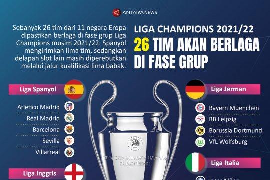 Liga Champions 2021/2022: 26 tim akan berlaga di fase grup