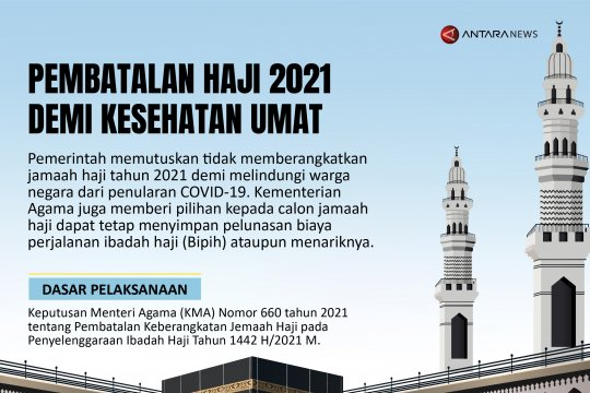 Pembatalan haji 2021 demi kesehatan umat