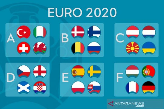 EURO 2020 di antara ambisi pembuktian dan bibit-bibit kejutan
