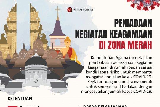 Peniadaan kegiatan keagamaan di zona merah