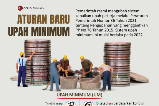 Aturan baru upah minimum
