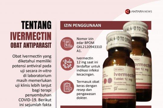 Tentang Ivermectin, obat antiparasit