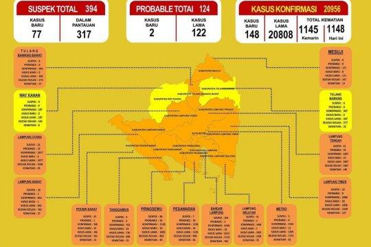 IDI Bandarlampung sebut warga perlu tau zona COVID-19 per kelurahan