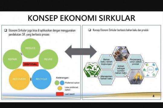 Kemenperin: Industri daur ulang kelola dua juta ton limbah plastik