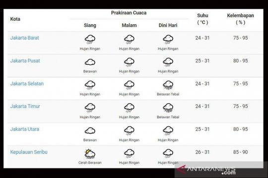 BMKG : Waspadai potensi hujan disertai petir di Jaktim dan Jaksel