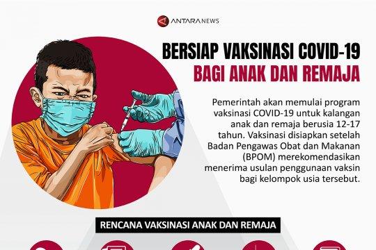 Bersiap vaksinasi COVID-19 bagi anak dan remaja