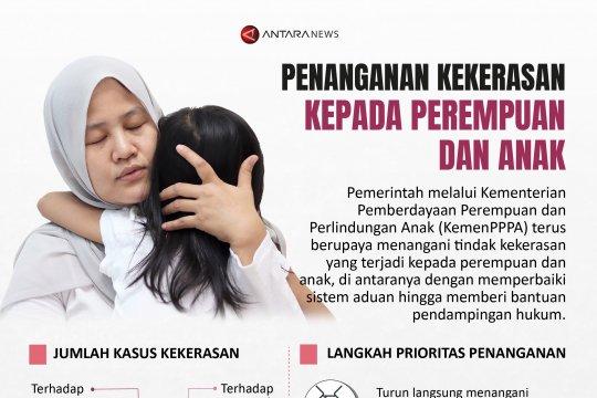 Penanganan kekerasan kepada perempuan dan anak