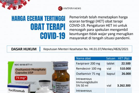 Harga eceran tertinggi obat terapi COVID-19