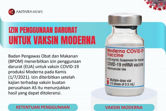 Izin penggunaan darurat untuk Vaksin Moderna