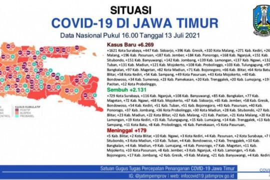 Satgas COVID-19 Jatim konfirmasi 19 daerah masuk zona merah
