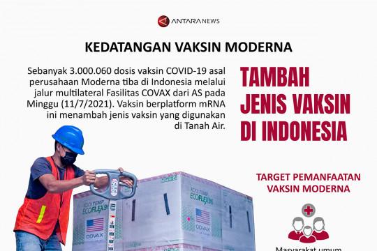 Kedatangan Vaksin Moderna tambah jenis vaksin di Indonesia