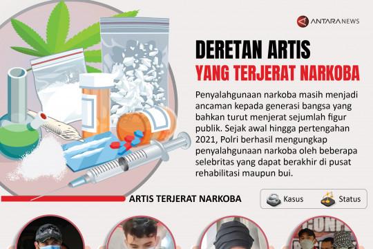 Deretan artis yang terjerat narkoba