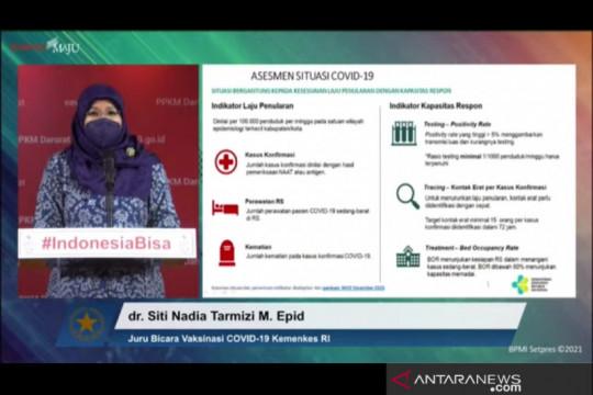 Keterisian tempat tidur rumah sakit Jawa-Bali masih di atas 80 persen