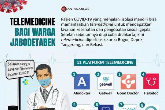 Telemedicine bagi warga Jabodetabek