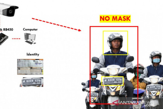 CCTV COVID-19 cerdas karya mahasiswa UB bantu deteksi pelanggar prokes