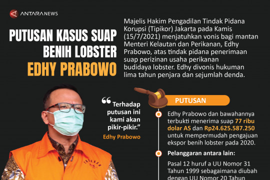 Putusan kasus suap benih lobster Edhy Prabowo