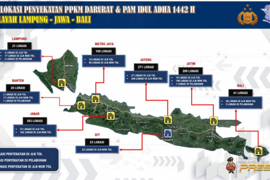 Kemarin, penyekatan 1.038 titik hingga praperadilan Angin Prayitno