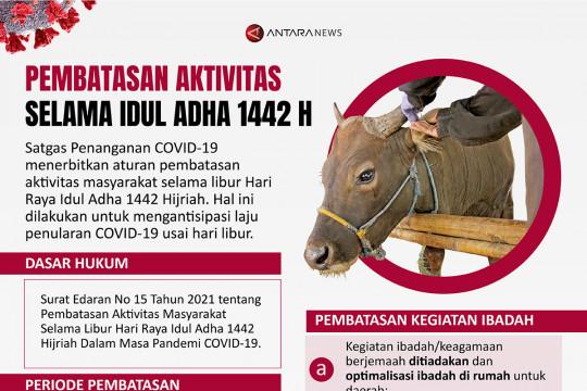 Pembatasan aktivitas selama Idul Adha 1442 H