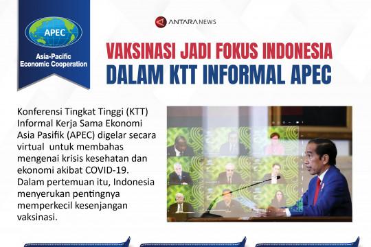 Vaksinasi jadi fokus Indonesia dalam KTT Informal APEC
