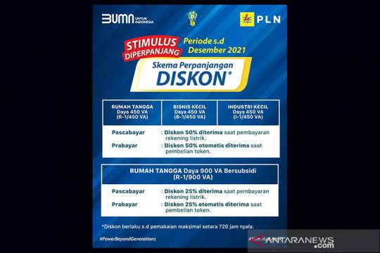 Diskon listrik diberikan secara otomatis tanpa perlu akses website PLN