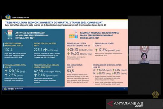 Sri Mulyani: Realisasi anggaran PEN capai Rp277,36 triliun per 16 Juli