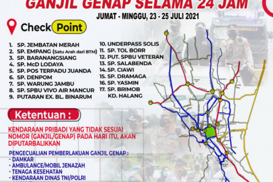 Polresta Bogor Kota siapkan 17 lokasi penyekatan kendaraan bermotor