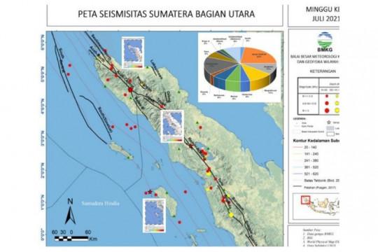 Pusat Gempa Regional: Sepekan terakhir terjadi 48 gempa di Sumut-Aceh
