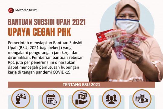 Bantuan subsidi upah upaya cegah PHK