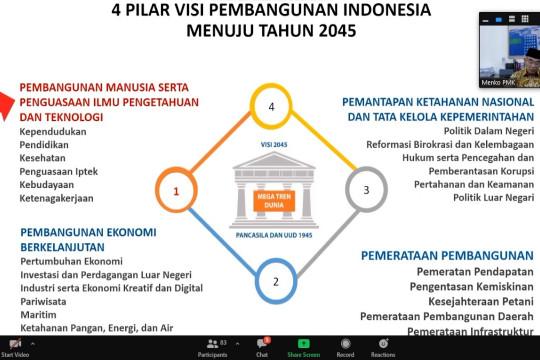 Menko PMK ungkap 4 pilar pembangunan Indonesia tahun 2045