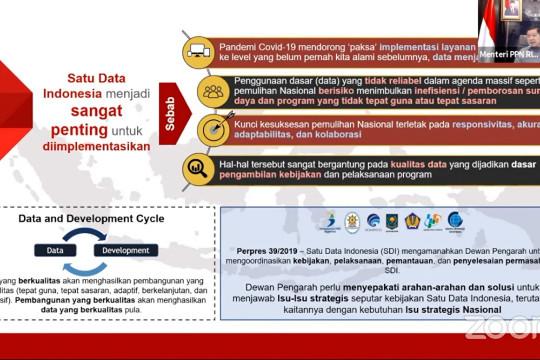 Satu Data Indonesia untuk pemulihan nasional
