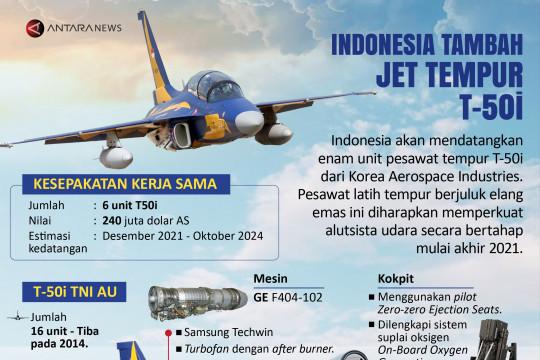 Indonesia tambah jet tempur T-50i