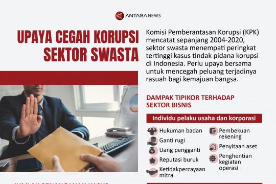 Upaya cegah korupsi sektor swasta