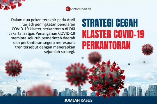 Strategi cegah klaster COVID-19 perkantoran