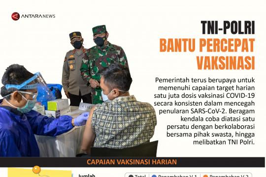 TNI-Polri bantu percepat vaksinasi