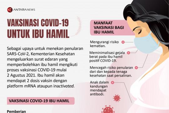 Vaksinasi COVID-19 untuk ibu hamil