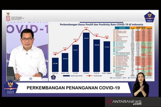 Satgas: Presentase BOR di sejumlah daerah menurun