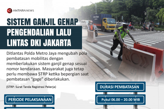 Sistem ganjil genap pengendalian lalu lintas DKI Jakarta