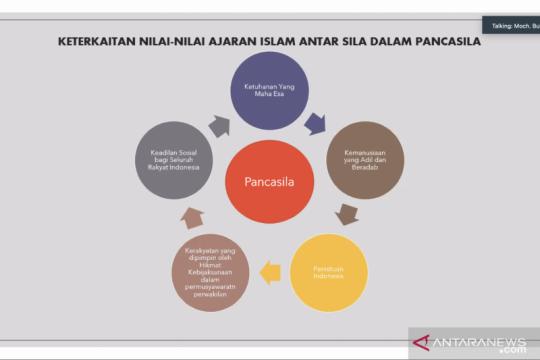 Tokoh Agama: Pancasila tidak bertentangan dengan ajaran Islam