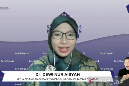 Sumut-Kaltim-Sulsel-Sumbar Riau-Kalsel kasus aktifnya naik signifikan