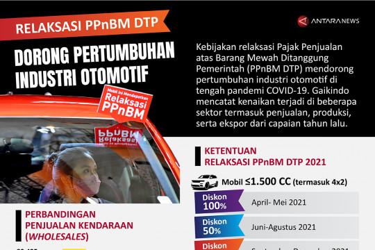 Relaksasi PPnBM DTP dorong pertumbuhan industri otomotif