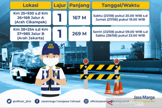 Dua titik Ruas Tol Jakarta-Cikampek diperbaiki