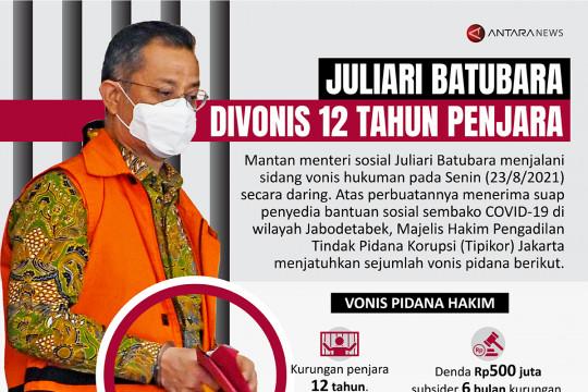 Juliari Batubara divonis 12 tahun penjara