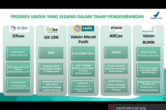 Empat industri farmasi swasta transfer teknologi vaksin ke Indonesia