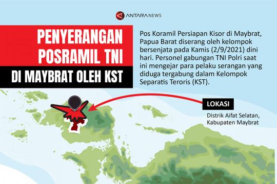 Penyerangan Posramil TNI di Maybrat oleh KST